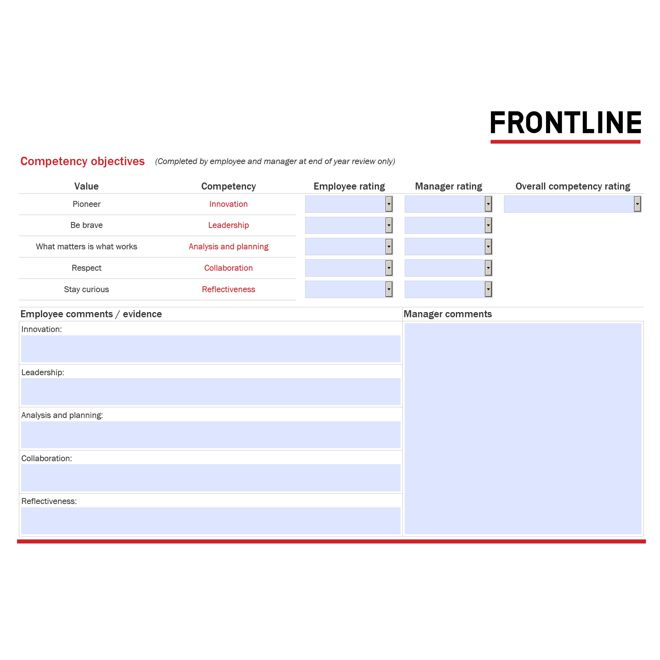 HR and Payroll PDF Forms